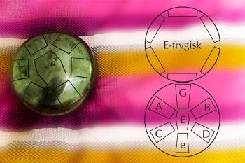 efrygisk